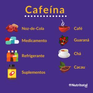 Cafeína faz bem ou mal para o corpo humano?