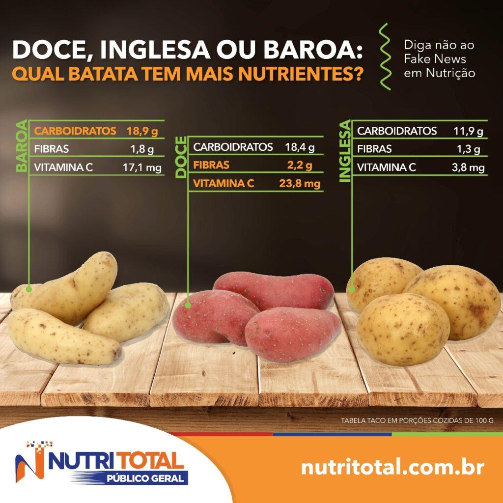 Infopost nutrientes da batata