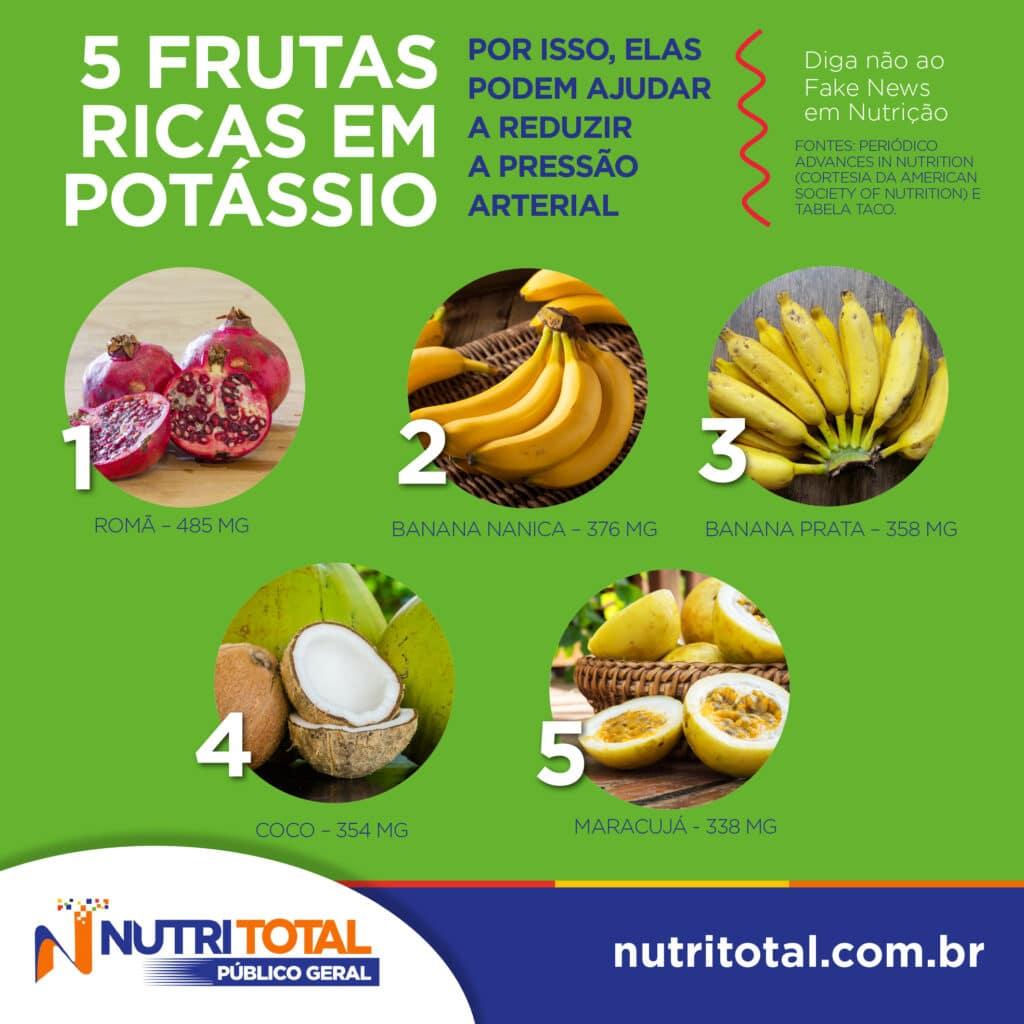 Infográfico de frutas ricas em potássio