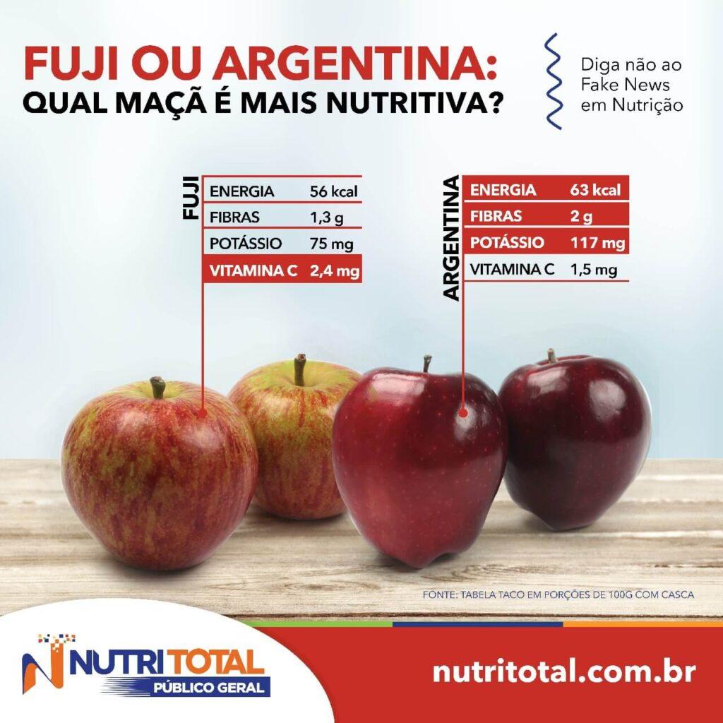 Infográfico sobre os nutrientes das maçãs fuji e argentina.